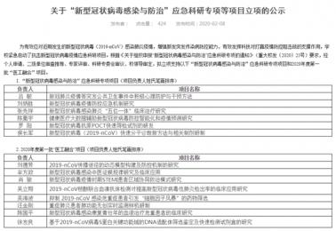 """重庆大学附属肿瘤医院2项""""新型冠状病毒感染与防治""""相关项目获得重庆大学2020年第一批 """"医工融合""""专项资助"""