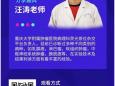 FISH技术在尿路上皮癌诊疗中的应用分享会
