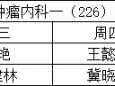 关于重庆大学附属肿瘤医院肿瘤内科8月份门诊换诊的通知