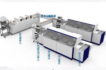 日立全自动生化流水线分析仪
